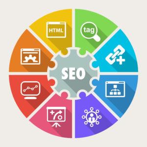 סקירה של 5 הכלים המובילים שכל מקדם אתרים זקוק לו